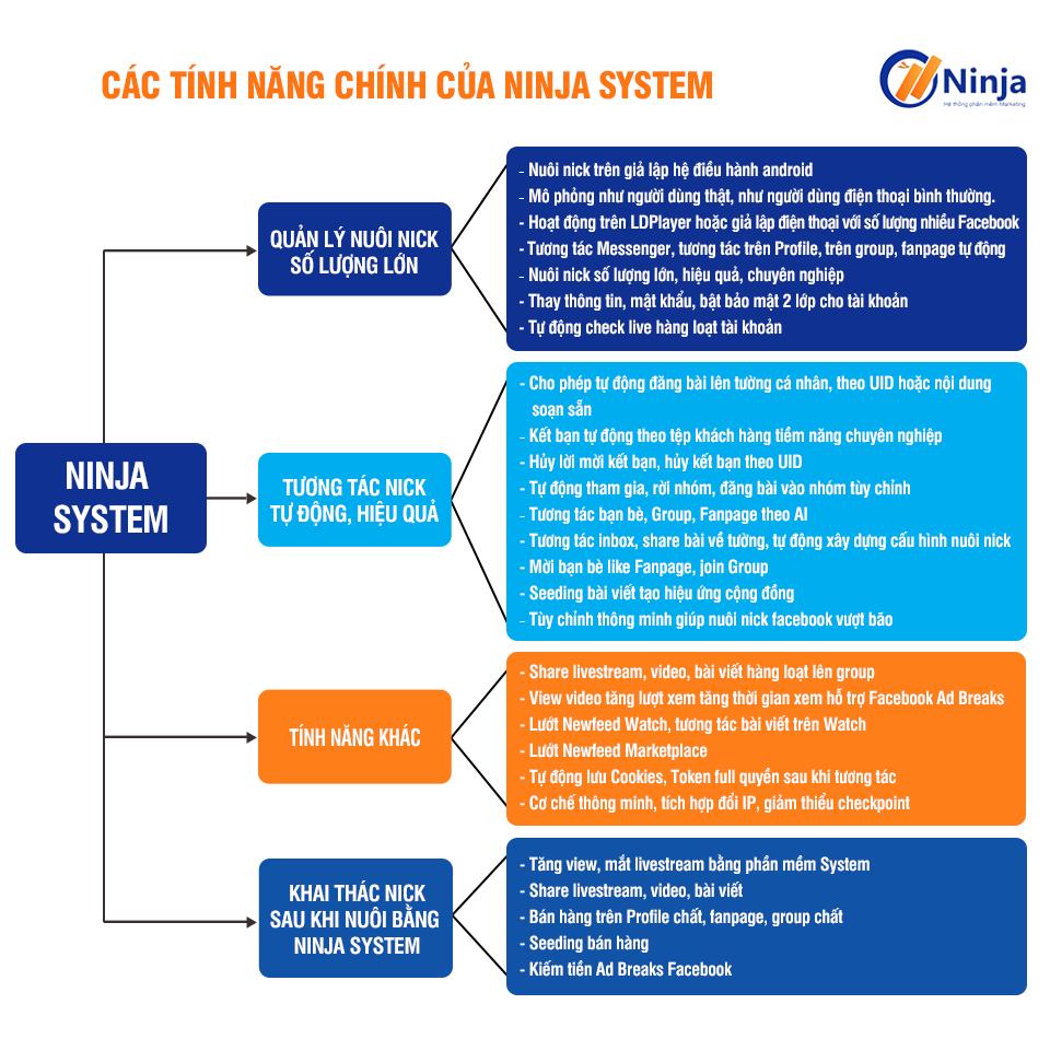 phan-mem-nuoi-nick-facebook-so-luong-lon-ninja-system