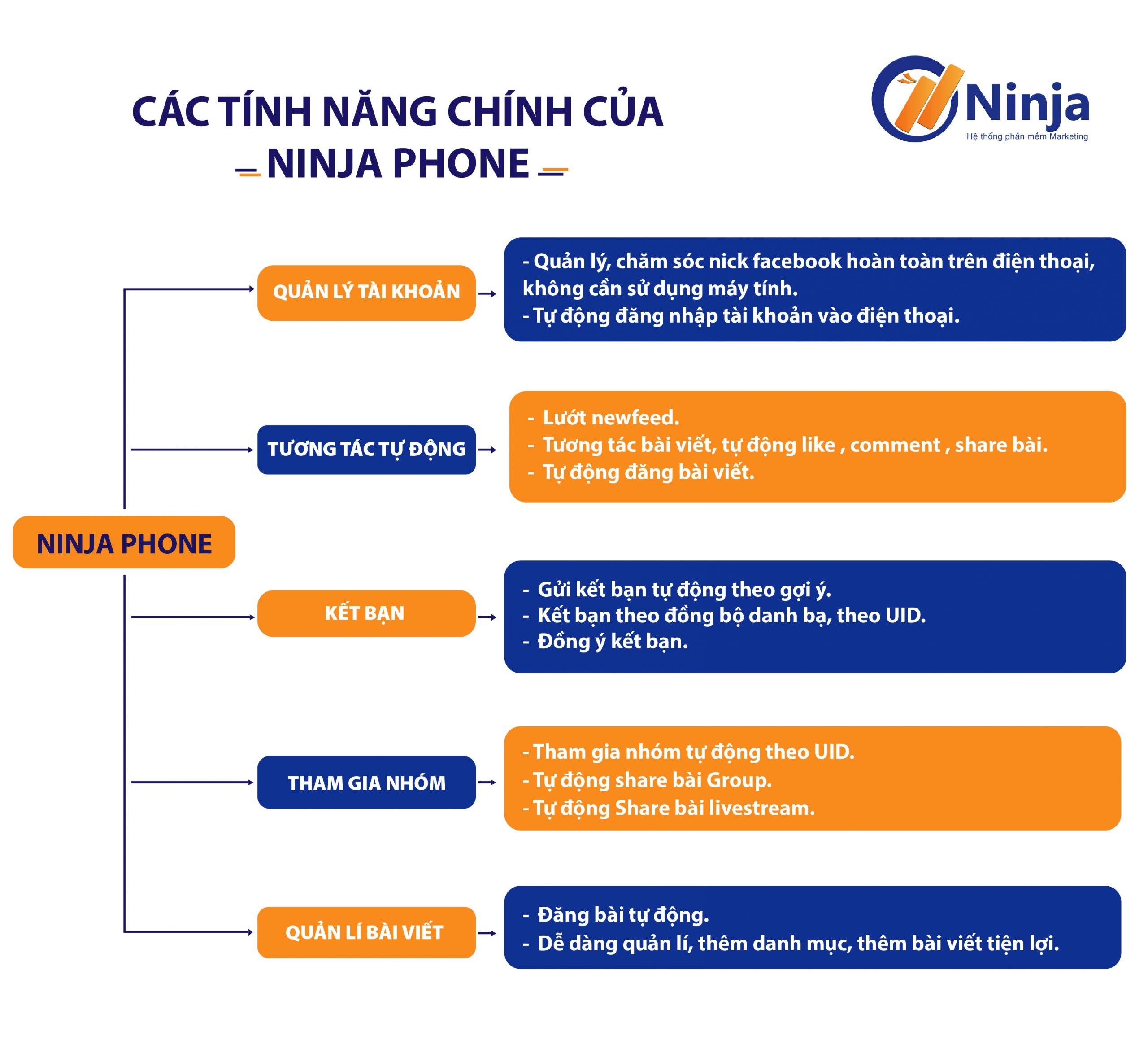 ninja-phone-phan-mem-nuoi-nick-dien-thoai-cuc-ky-hieu-qua