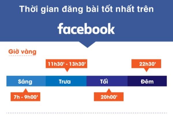 cách đăng tin hiệu quả trên facebook 2021